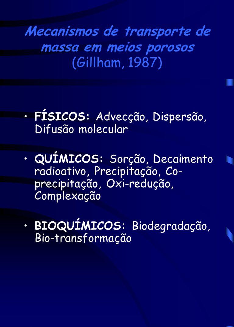 Mecanismos de transporte de massa em meios porosos (Gillham, 1987)