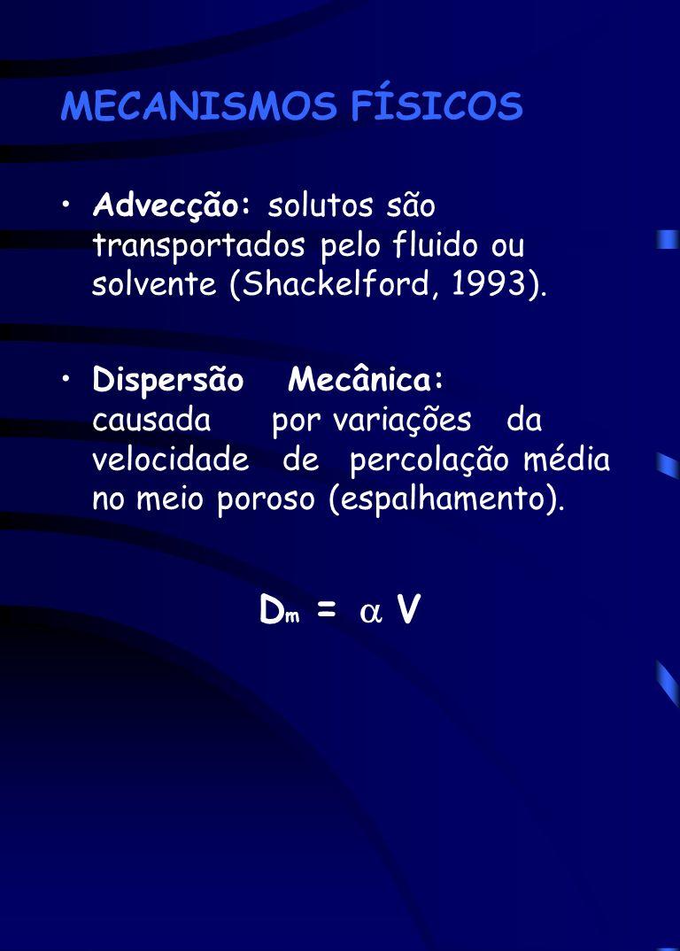 MECANISMOS FÍSICOS Dm =  V