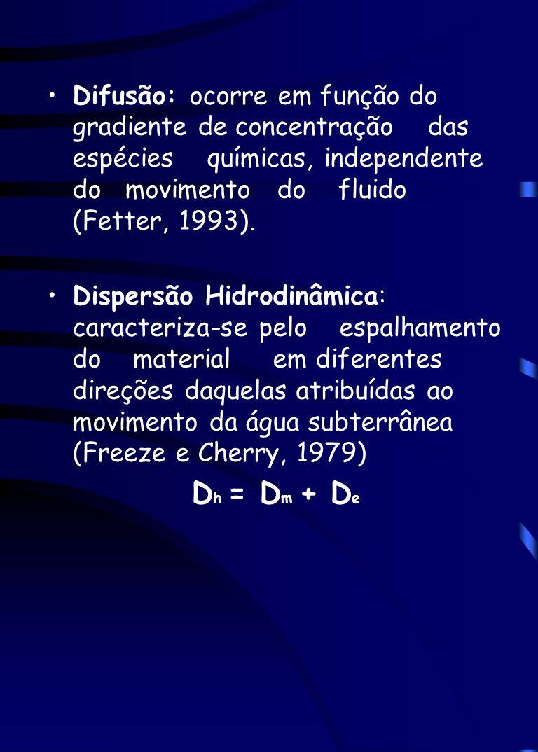 Difusão: ocorre em função do gradiente de concentração das espécies químicas, independente do movimento do fluido (Fetter, 1993).