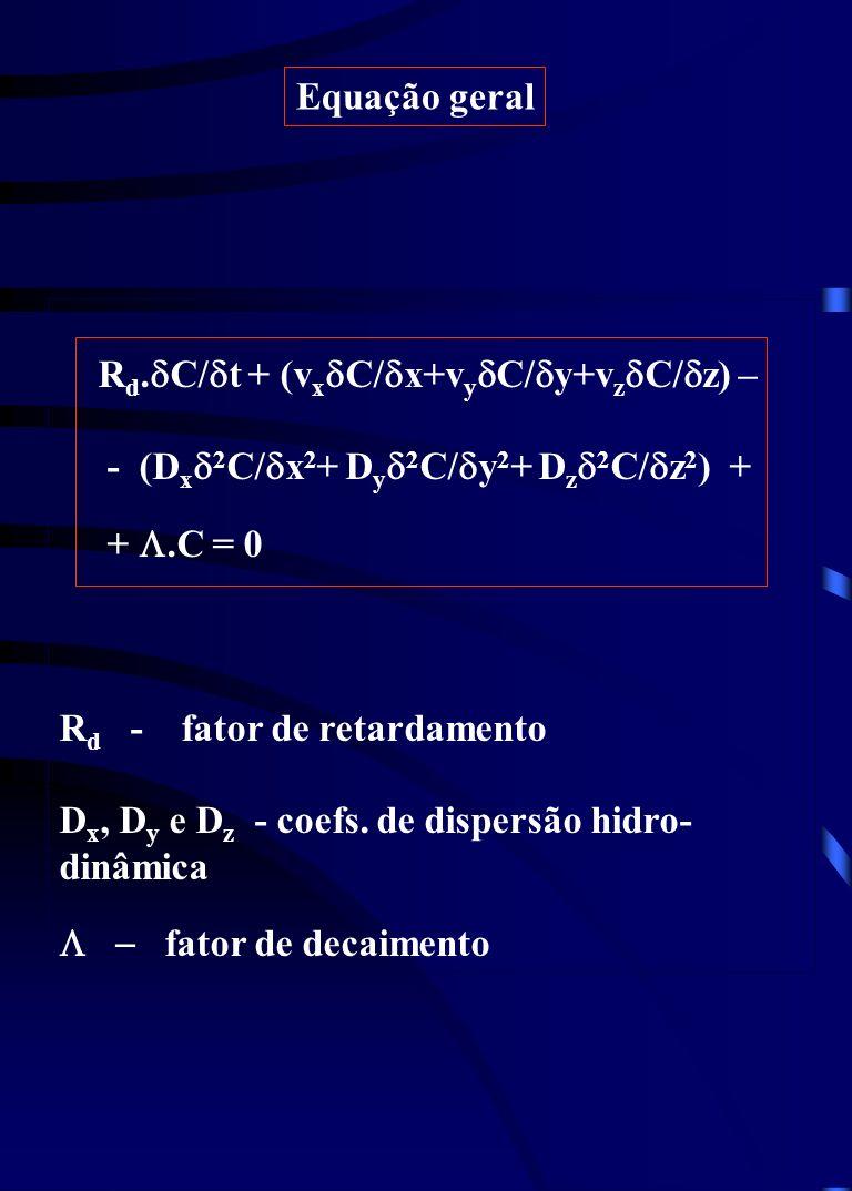 Equação geral Rd.dC/dt + (vxdC/dx+vydC/dy+vzdC/dz) – - (Dxd2C/dx2+ Dyd2C/dy2+ Dzd2C/dz2) + + L.C = 0.