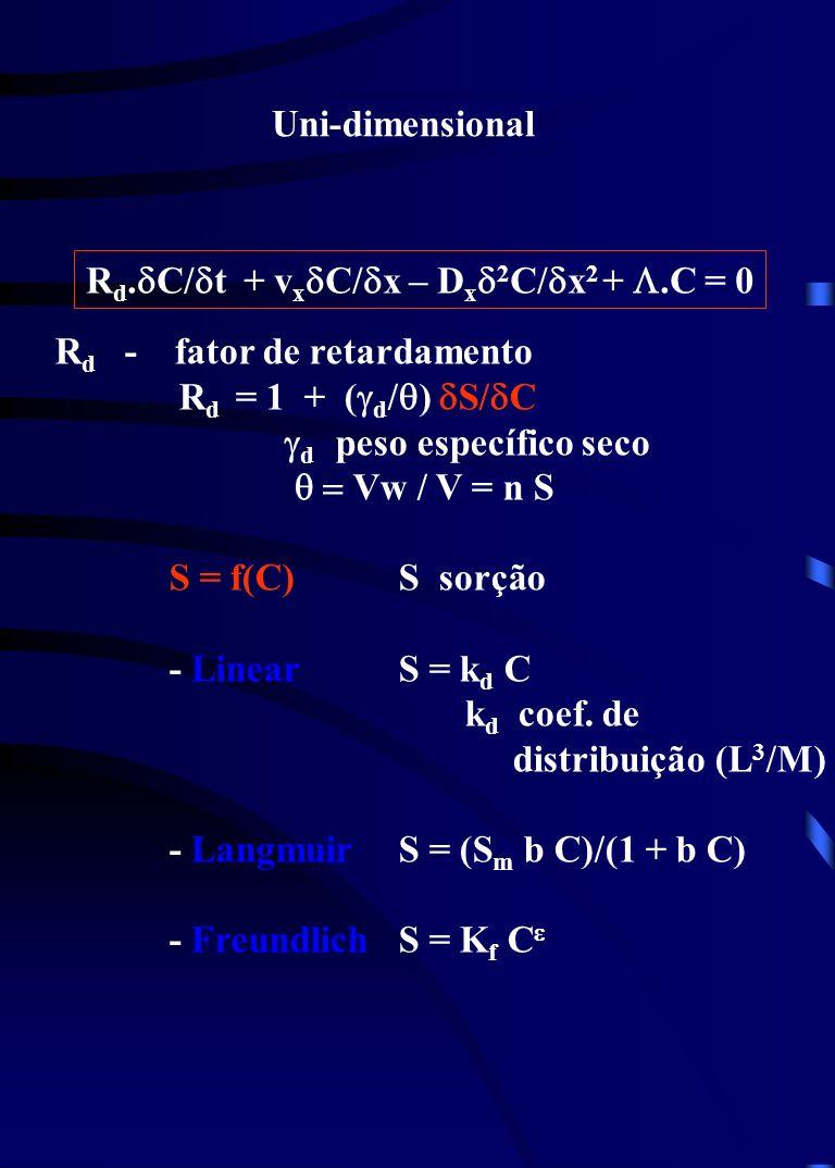 Uni-dimensional Rd.dC/dt + vxdC/dx – Dxd2C/dx2 + L.C = 0. Rd - fator de retardamento. Rd = 1 + (gd/q) dS/dC.