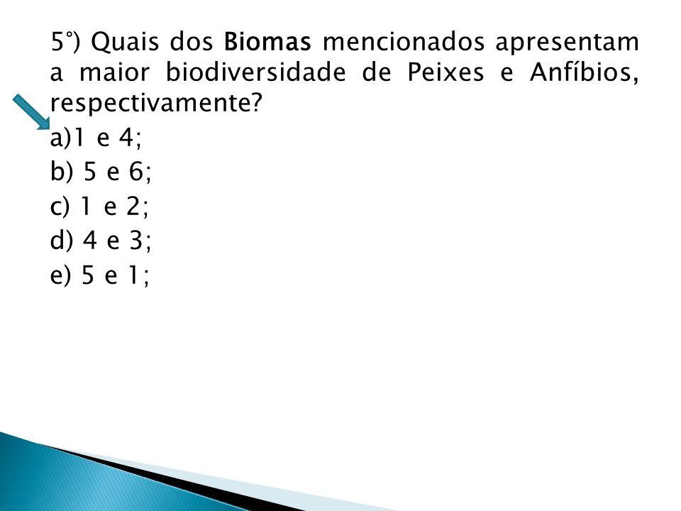 5°) Quais dos Biomas mencionados apresentam a maior biodiversidade de Peixes e Anfíbios, respectivamente