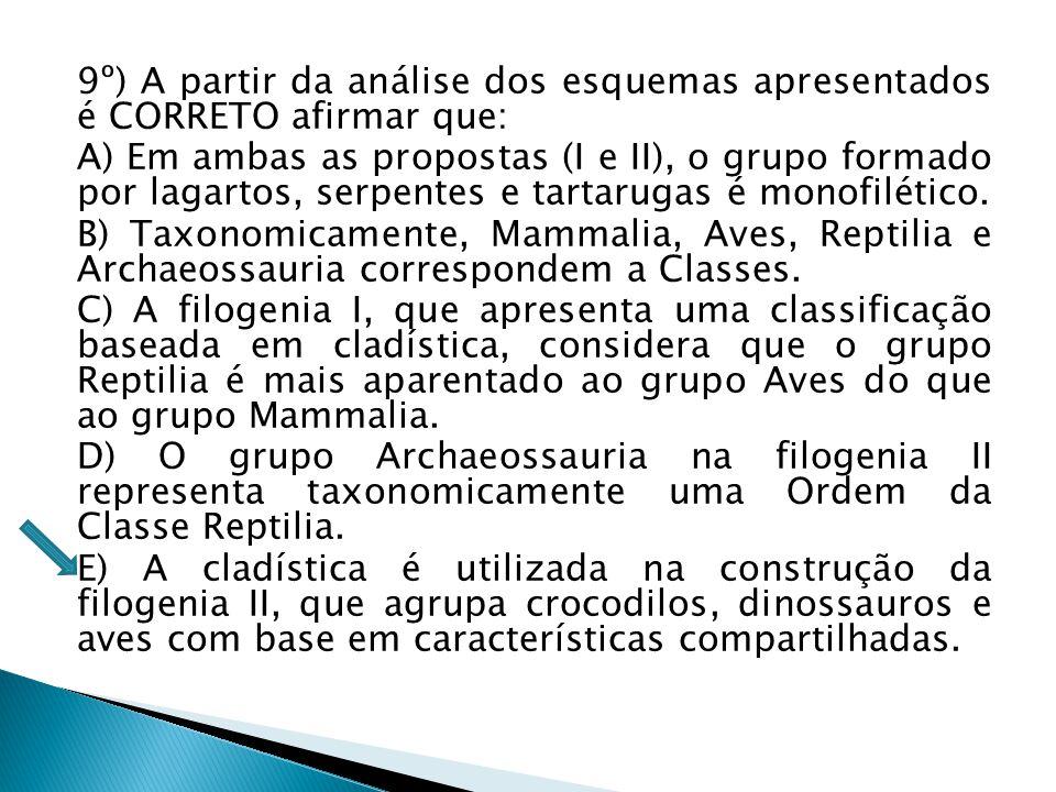 9º) A partir da análise dos esquemas apresentados é CORRETO afirmar que: