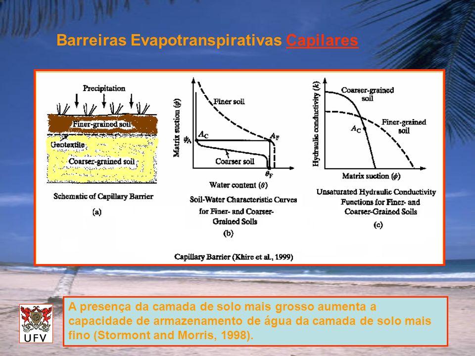 Barreiras Evapotranspirativas Capilares