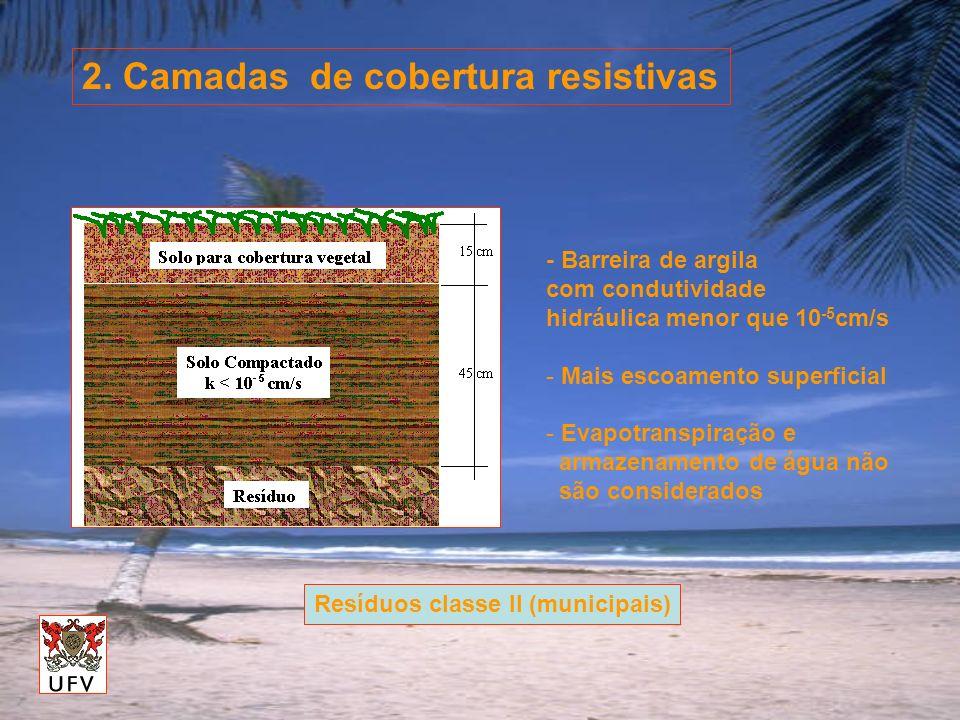 2. Camadas de cobertura resistivas