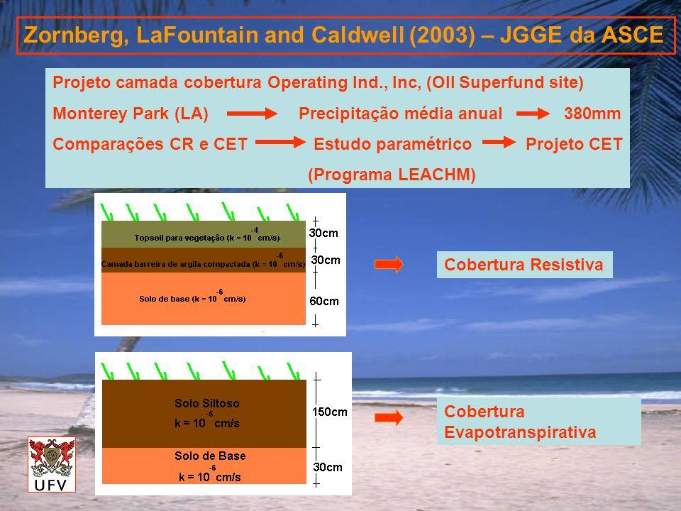 Zornberg, LaFountain and Caldwell (2003) – JGGE da ASCE