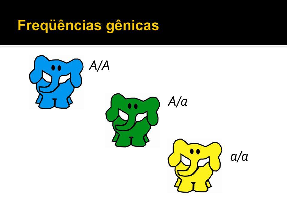 Freqüências gênicas A/A A/a a/a