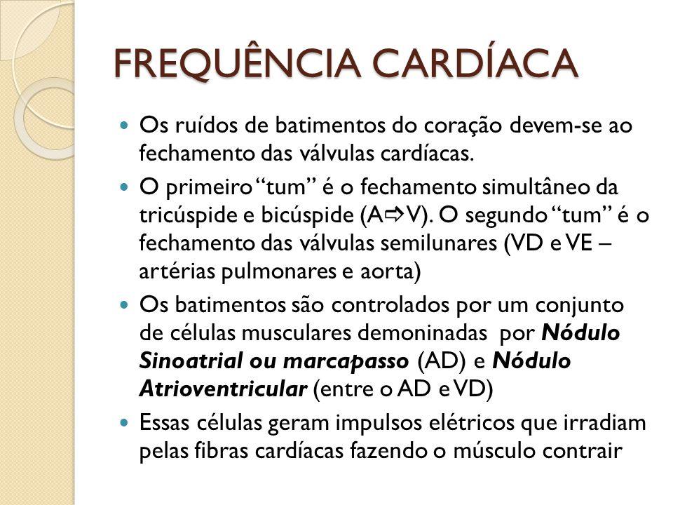 FREQUÊNCIA CARDÍACA Os ruídos de batimentos do coração devem-se ao fechamento das válvulas cardíacas.