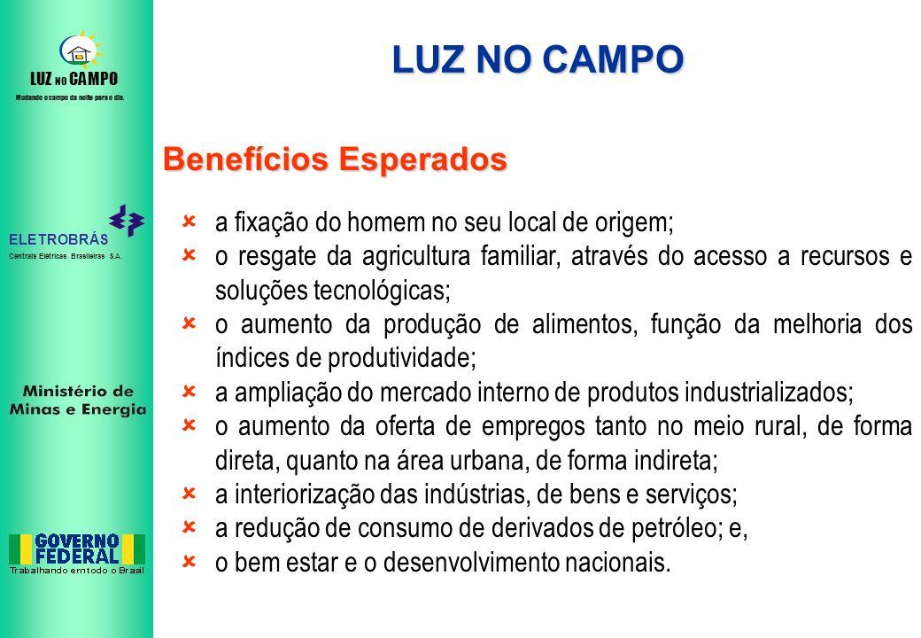 LUZ NO CAMPO Benefícios Esperados