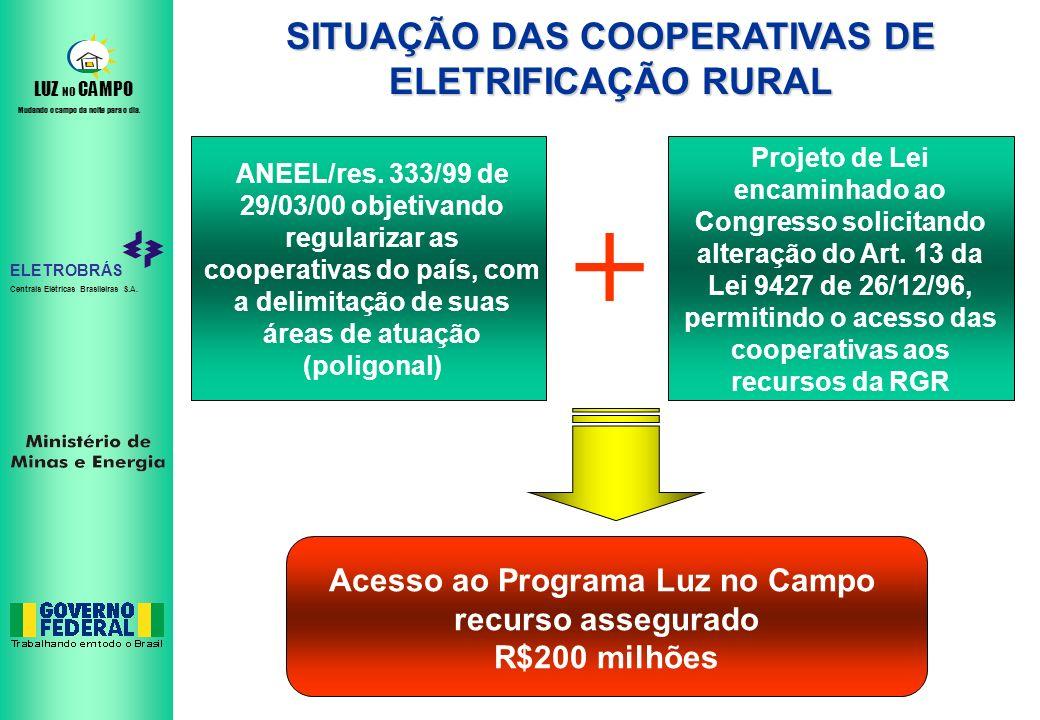 + SITUAÇÃO DAS COOPERATIVAS DE ELETRIFICAÇÃO RURAL