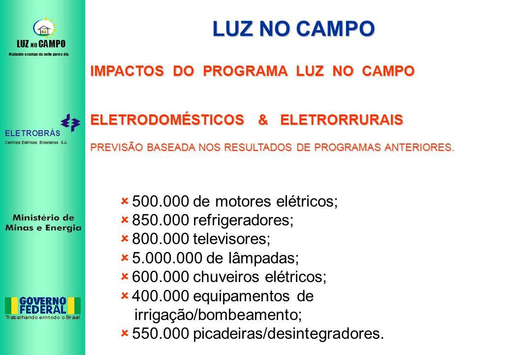 LUZ NO CAMPO 500.000 de motores elétricos; 850.000 refrigeradores;