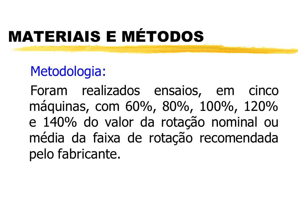 MATERIAIS E MÉTODOS Metodologia: