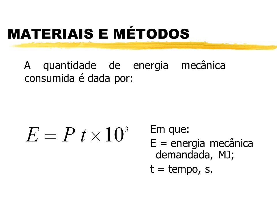 MATERIAIS E MÉTODOS A quantidade de energia mecânica consumida é dada por: Em que: E = energia mecânica demandada, MJ;