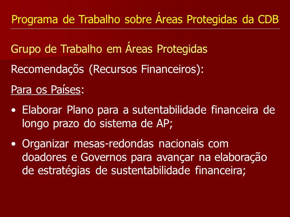 Programa de Trabalho sobre Áreas Protegidas da CDB