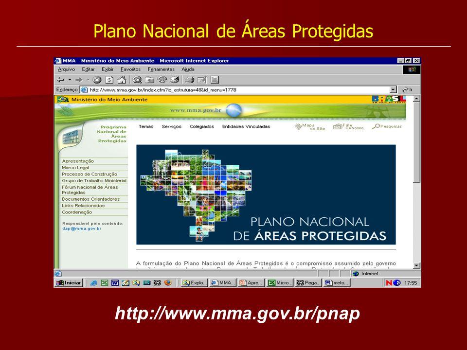 Plano Nacional de Áreas Protegidas