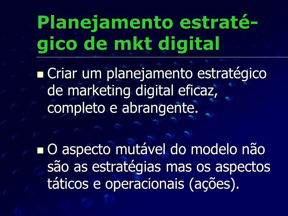 Planejamento estraté- gico de mkt digital