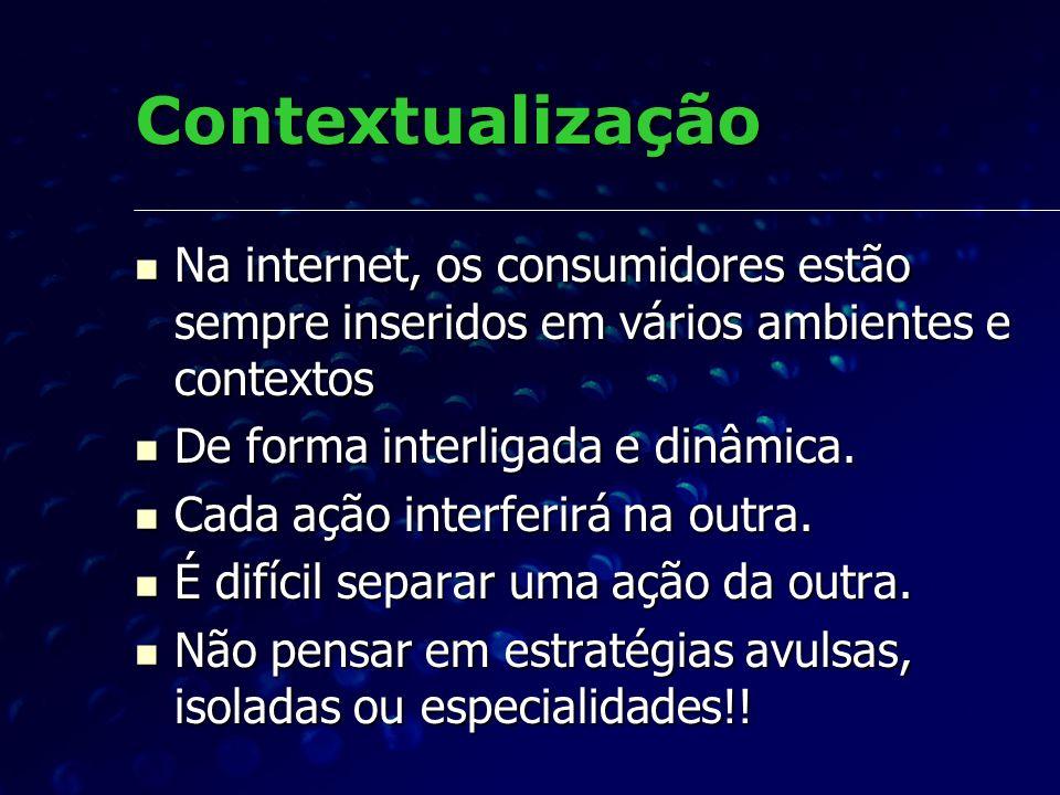 Contextualização Na internet, os consumidores estão sempre inseridos em vários ambientes e contextos.