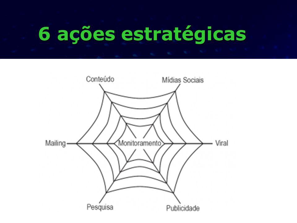 6 ações estratégicas