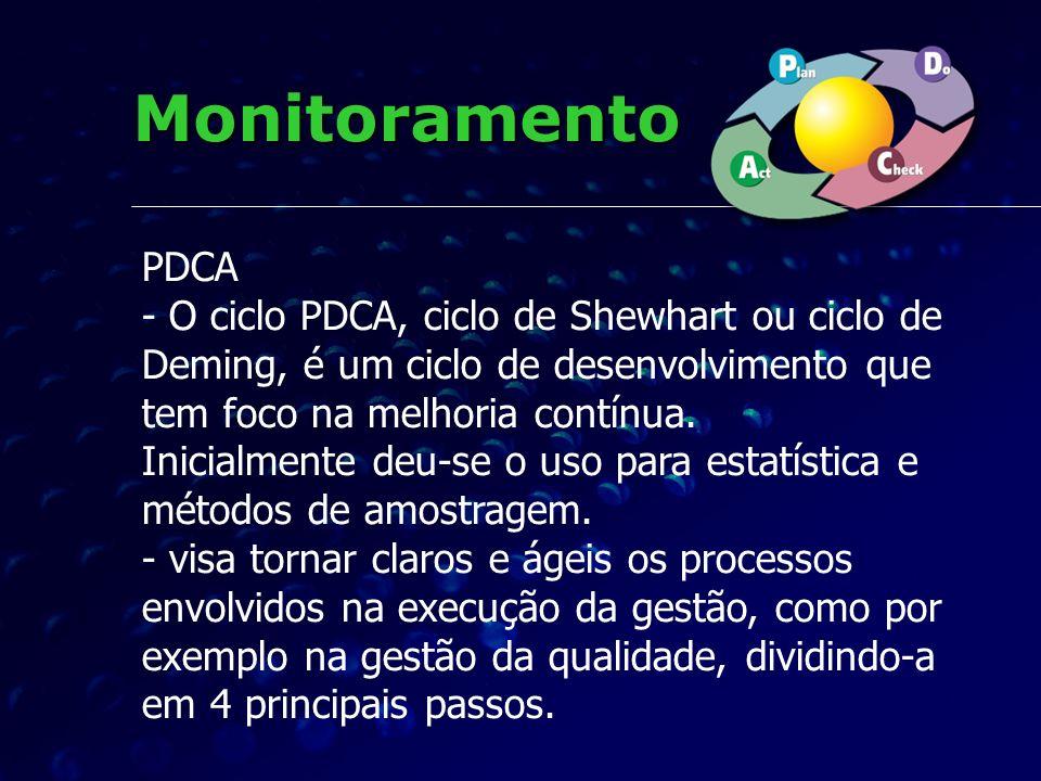 MonitoramentoPDCA. - O ciclo PDCA, ciclo de Shewhart ou ciclo de Deming, é um ciclo de desenvolvimento que tem foco na melhoria contínua.