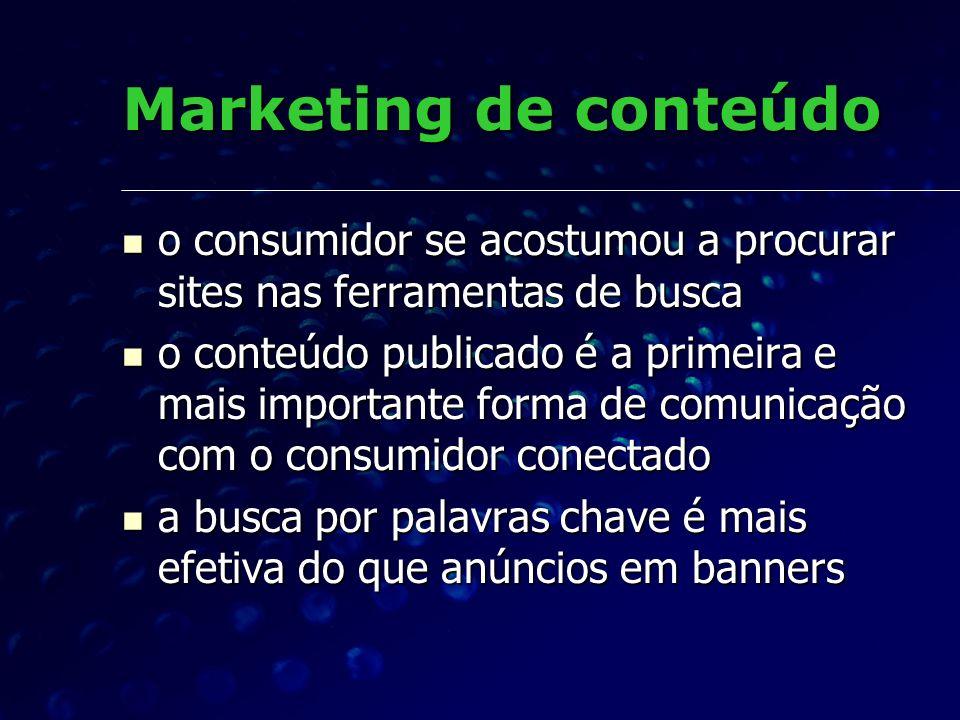 Marketing de conteúdoo consumidor se acostumou a procurar sites nas ferramentas de busca.