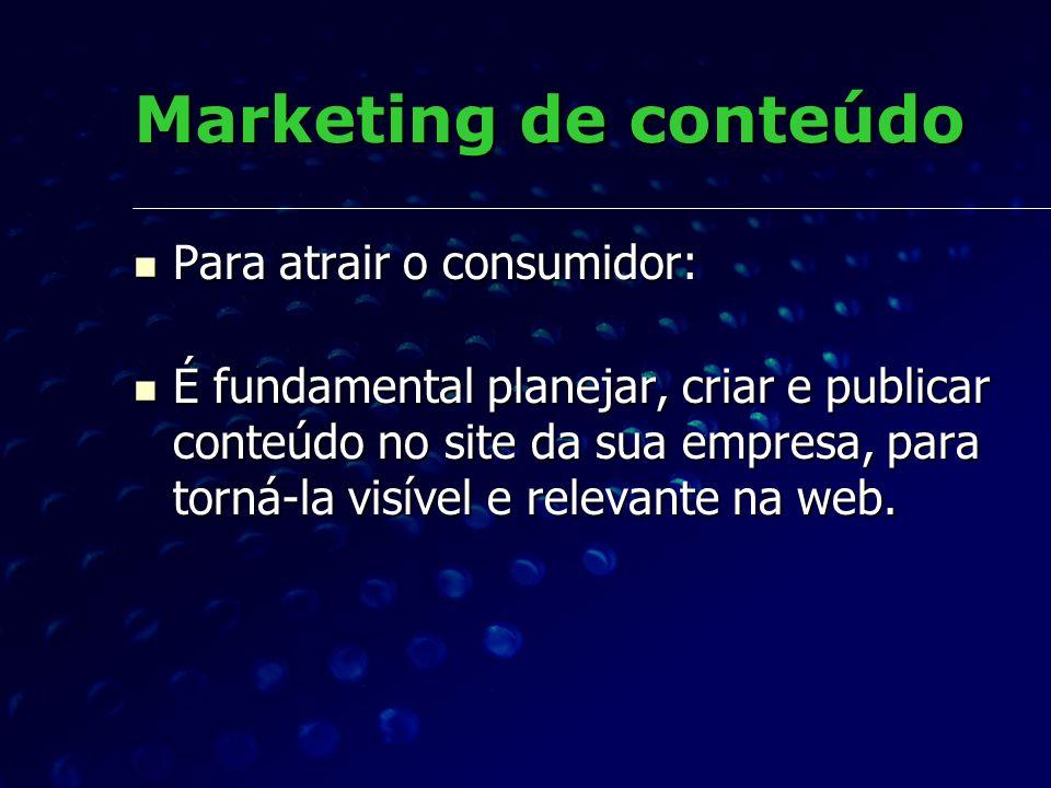 Marketing de conteúdo Para atrair o consumidor: