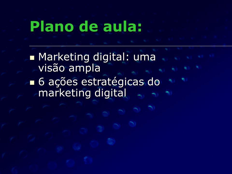 Plano de aula: Marketing digital: uma visão ampla
