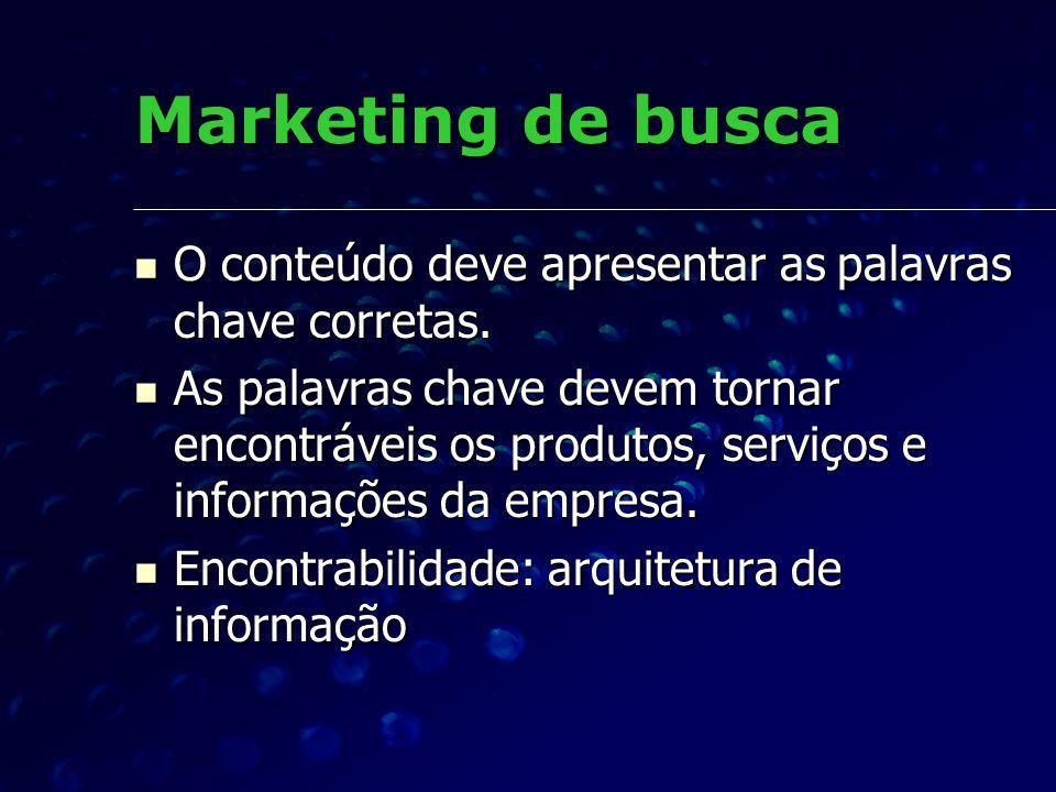 Marketing de busca O conteúdo deve apresentar as palavras chave corretas.