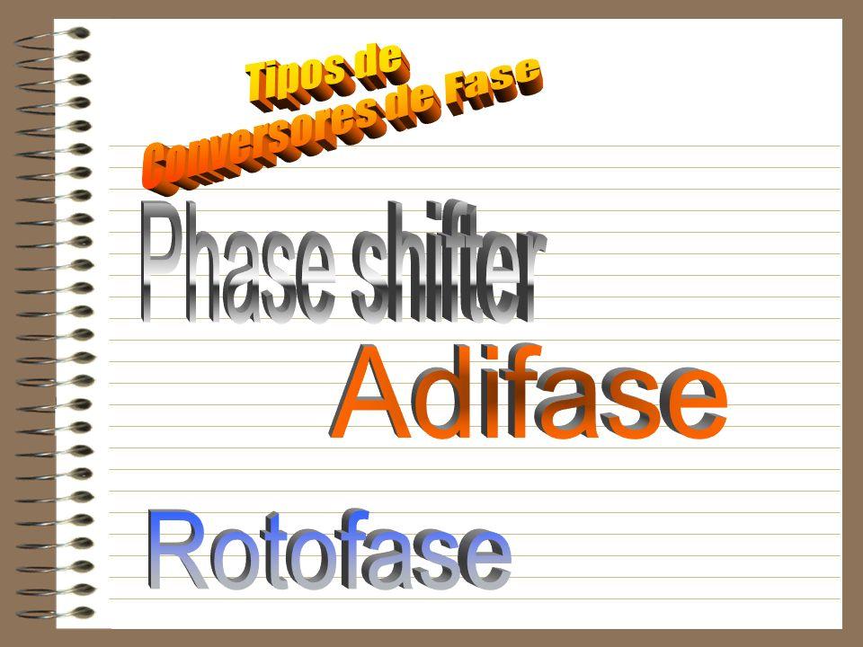 Tipos de Conversores de Fase Phase shifter Adifase Rotofase