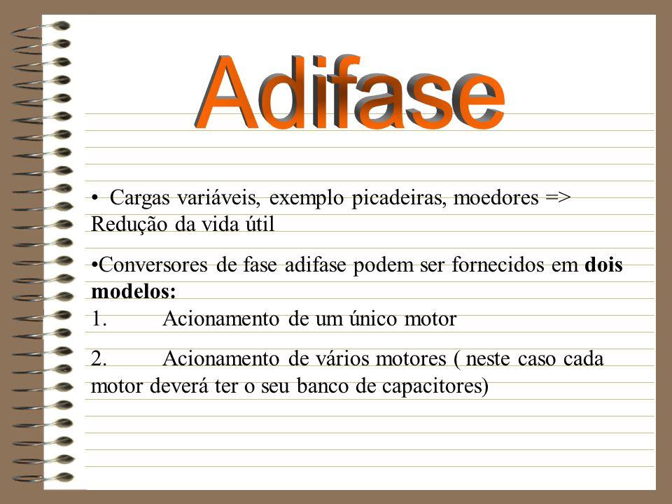 Adifase Cargas variáveis, exemplo picadeiras, moedores => Redução da vida útil.
