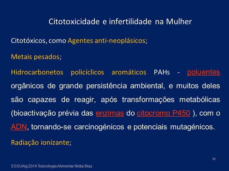 Citotoxicidade e infertilidade na Mulher