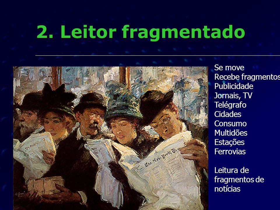 2. Leitor fragmentado Se move Recebe fragmentos Publicidade