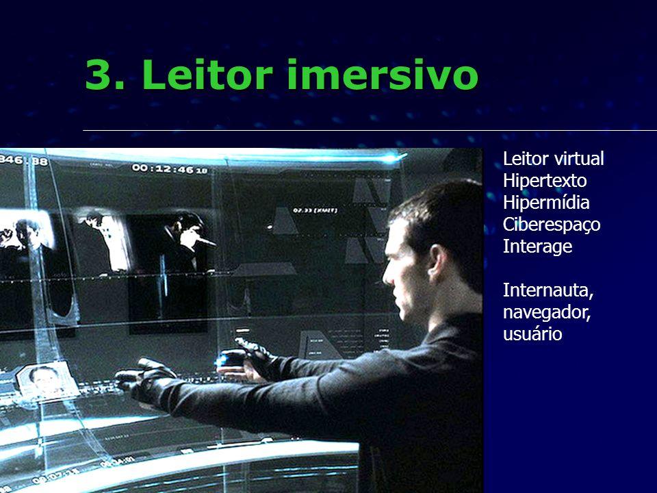 3. Leitor imersivo Leitor virtual Hipertexto Hipermídia Ciberespaço