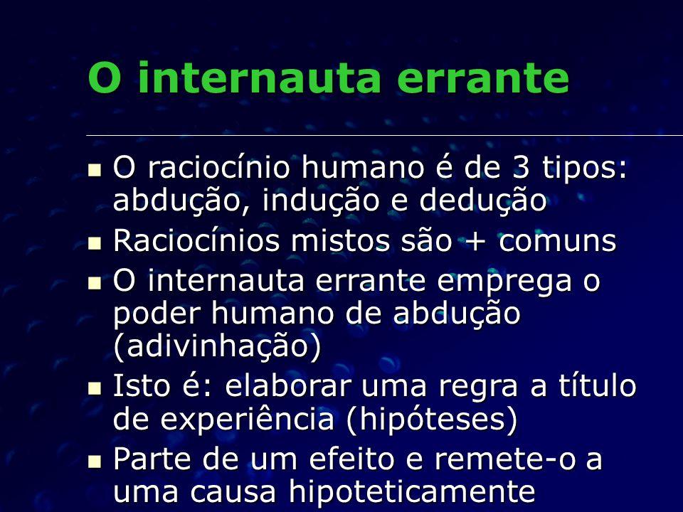 O internauta errante O raciocínio humano é de 3 tipos: abdução, indução e dedução. Raciocínios mistos são + comuns.