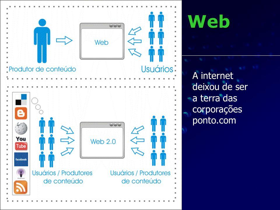 Web 2.0 A internet deixou de ser a terra das corporações ponto.com