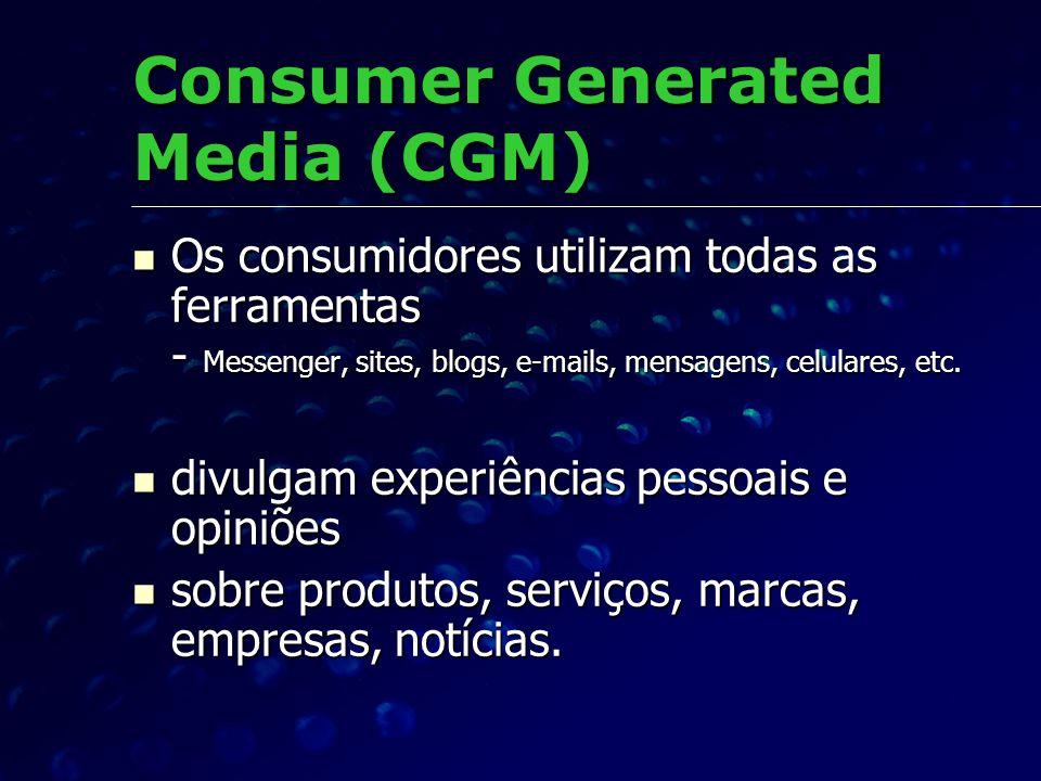 Consumer Generated Media (CGM)