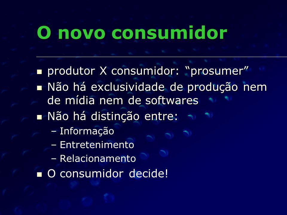O novo consumidor produtor X consumidor: prosumer