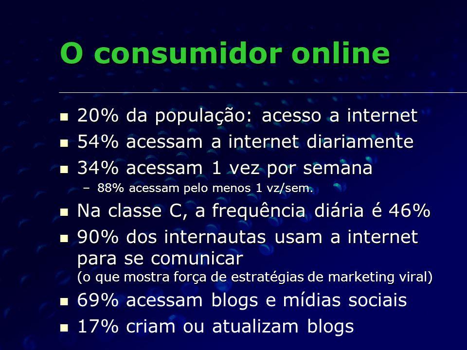 O consumidor online 20% da população: acesso a internet