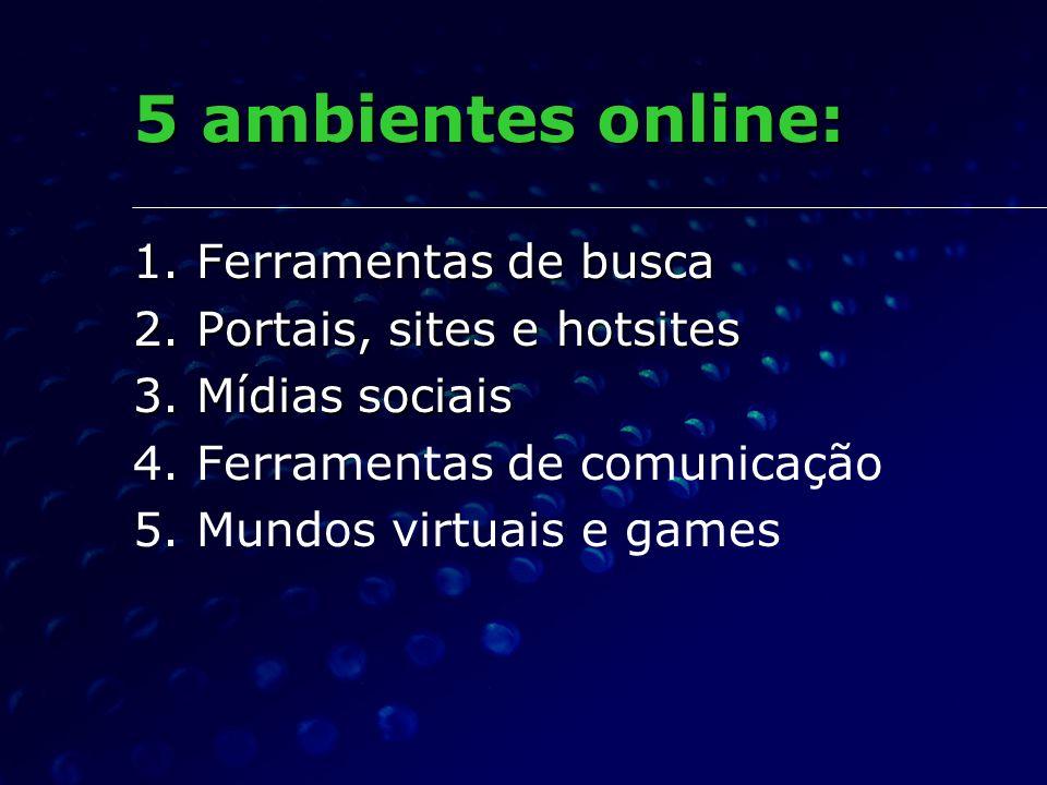 5 ambientes online: 1. Ferramentas de busca