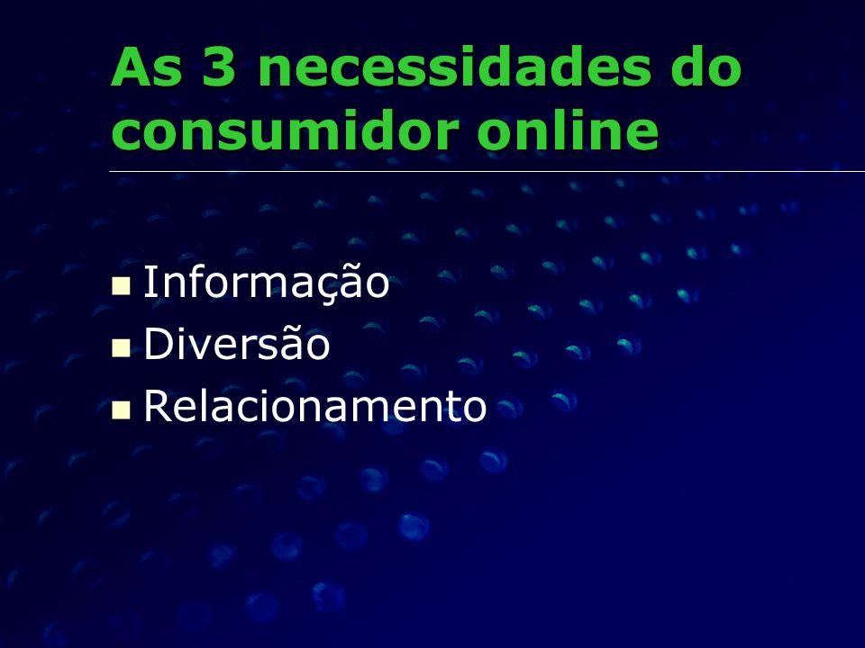 As 3 necessidades do consumidor online