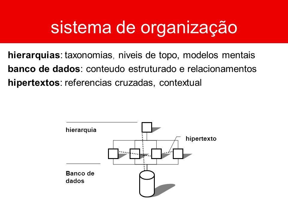 sistema de organização