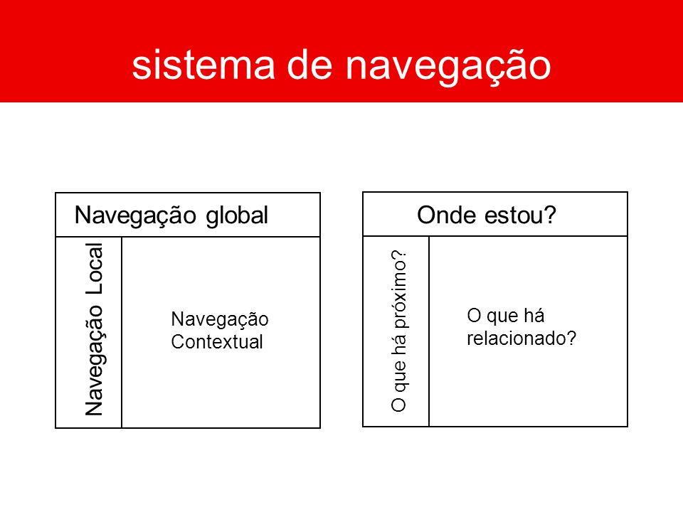sistema de navegação Navegação global Onde estou Navegação Local
