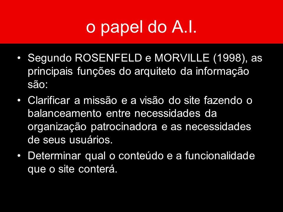 o papel do A.I. Segundo ROSENFELD e MORVILLE (1998), as principais funções do arquiteto da informação são: