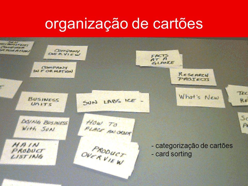 organização de cartões