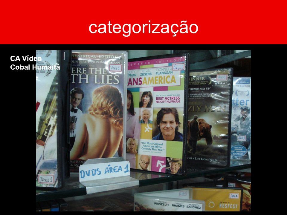 categorização CA Vídeo Cobal Humaitá