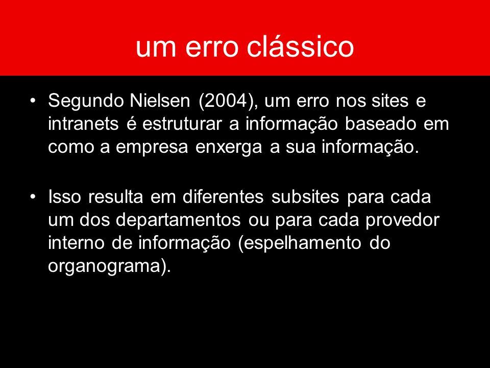um erro clássico Segundo Nielsen (2004), um erro nos sites e intranets é estruturar a informação baseado em como a empresa enxerga a sua informação.