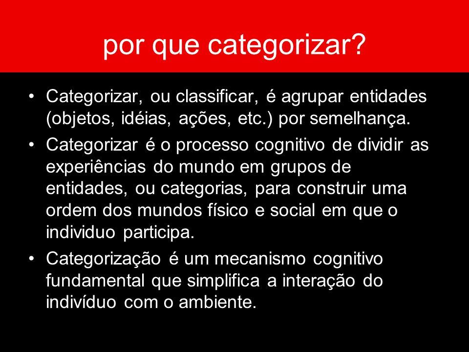 por que categorizar Categorizar, ou classificar, é agrupar entidades (objetos, idéias, ações, etc.) por semelhança.