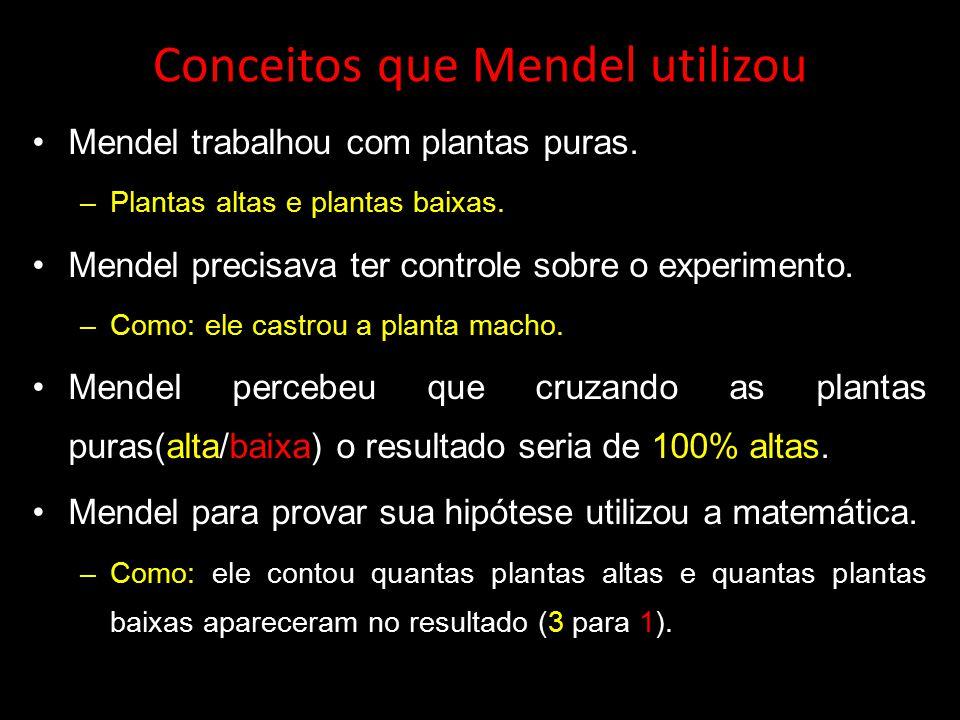 Conceitos que Mendel utilizou