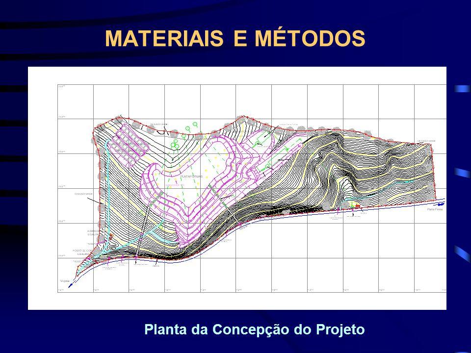 MATERIAIS E MÉTODOS Planta da Concepção do Projeto