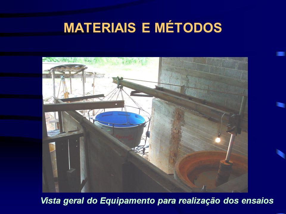 MATERIAIS E MÉTODOS Vista geral do Equipamento para realização dos ensaios
