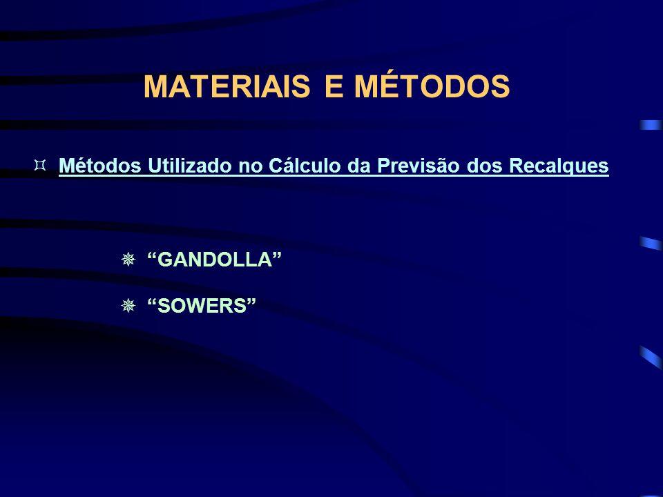 MATERIAIS E MÉTODOS Métodos Utilizado no Cálculo da Previsão dos Recalques GANDOLLA SOWERS